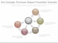 Sms Campaign Techniques Diagram Presentation Examples