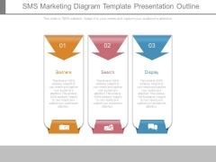 Sms Marketing Diagram Template Presentation Outline
