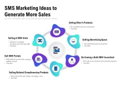 Sms Marketing Ideas To Generate More Sales Ppt PowerPoint Presentation Styles Clipart PDF