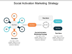 Social Activation Marketing Strategy Ppt PowerPoint Presentation Inspiration Graphics Template Cpb