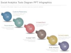 Social Analytics Tools Diagram Ppt Infographics