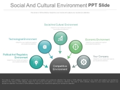 Social And Cultural Environment Ppt Slide