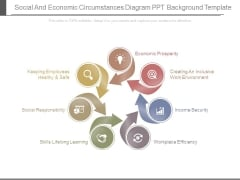 Social And Economic Circumstances Diagram Ppt Background Template