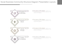 Social Business Community Structure Diagram Presentation Layouts