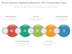 Social Business Marketing Blueprints Ppt Presentation Deck