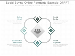 Social Buying Online Payments Example Of Ppt