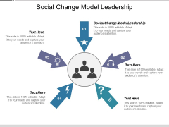 Social Change Model Leadership Ppt PowerPoint Presentation Professional Grid