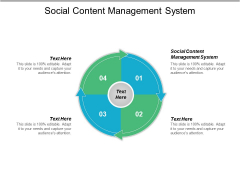 Social Content Management System Ppt PowerPoint Presentation Styles Example Introduction Cpb