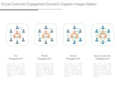 Social Customer Engagement Scenario Diagram Images Gallery