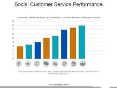 Social Customer Service Performance Ppt PowerPoint Presentation Icon Tips