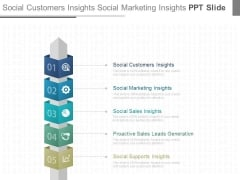 Social Customers Insights Social Marketing Insights Ppt Slide