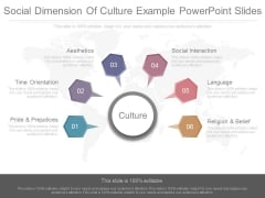 Social Dimension Of Culture Example Powerpoint Slides
