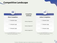 Social Enterprise Funding Competitive Landscape Ppt PowerPoint Presentation Professional Demonstration PDF
