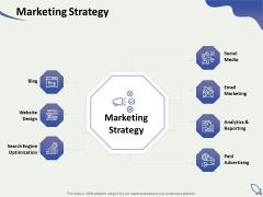 Social Enterprise Funding Marketing Strategy Ppt PowerPoint Presentation Layouts Templates PDF