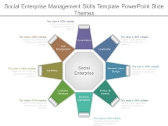 Social Enterprise Management Skills Template Powerpoint Slide Themes