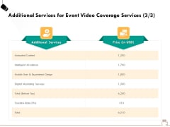 Social Gathering Movie Making Additional Services For Event Video Coverage Services Inspiration PDF