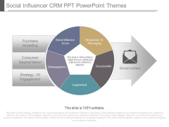 Social Influencer Crm Ppt Powerpoint Themes