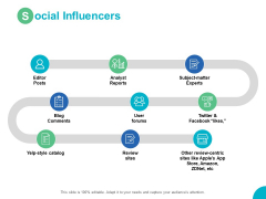 Social Influencers Analyst Reports Ppt PowerPoint Presentation Infographics Mockup