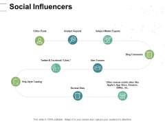 Social Influencers Analyst Reports Ppt PowerPoint Presentation Professional Tips