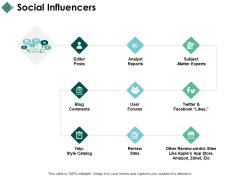 Social Influencers Checklist Management Ppt PowerPoint Presentation Show Mockup