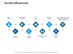 Social Influencers Ppt PowerPoint Presentation Infographics Shapes