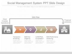 Social Management System Ppt Slide Design