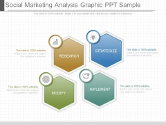 Social Marketing Analysis Graphic Ppt Sample