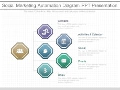 Social Marketing Automation Diagram Ppt Presentation