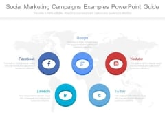 Social Marketing Campaigns Examples Powerpoint Guide