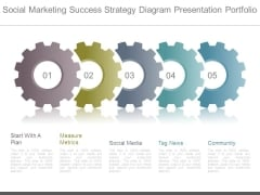 Social Marketing Success Strategy Diagram Presentation Portfolio