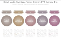 Social Media Advertising Trends Diagram Ppt Example File