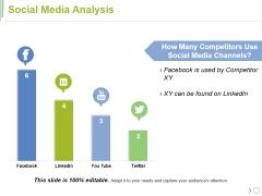 Social Media Analysis Ppt PowerPoint Presentation Gallery Slides