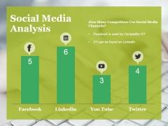 Social Media Analysis Ppt PowerPoint Presentation Infographics Samples