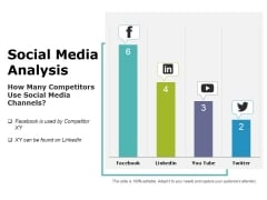 Social Media Analysis Ppt PowerPoint Presentation Layouts Graphics Design