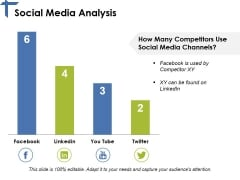 Social Media Analysis Ppt PowerPoint Presentation Model File Formats