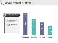 Social Media Analysis Ppt PowerPoint Presentation Model Portfolio