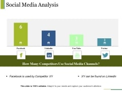 Social Media Analysis Ppt PowerPoint Presentation Pictures Slideshow