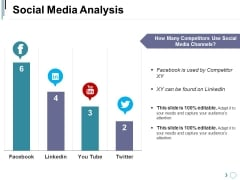 Social Media Analysis Ppt PowerPoint Presentation Professional Gridlines