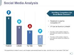 Social Media Analysis Ppt PowerPoint Presentation Slides Layouts