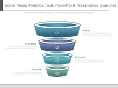 Social Media Analytics Tools Powerpoint Presentation Examples
