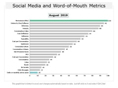 Social Media And Word Of Mouth Metrics Ppt Powerpoint Presentation Icon Portfolio