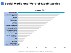 Social Media And Word Of Mouth Metrics Ppt PowerPoint Presentation Show Background