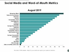 Social Media And Word Of Mouth Metrics Ppt Powerpoint Presentation Show Example Introduction