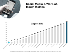 Social Media And Word Of Mouth Metrics Ppt PowerPoint Presentation Show Slides