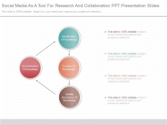 Social Media As A Tool For Research And Collaboration Ppt Presentation Slides
