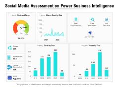 Social Media Assessment On Power Business Intelligence Ppt PowerPoint Presentation Gallery Good PDF