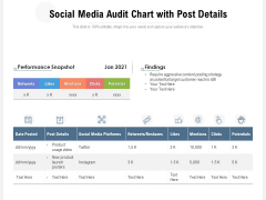 Social Media Audit Chart With Post Details Ppt PowerPoint Presentation Gallery Graphics Pictures PDF