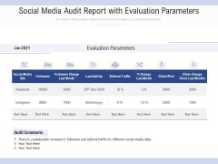 Social Media Audit Report With Evaluation Parameters Ppt PowerPoint Presentation Gallery Graphics PDF