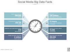 Social Media Big Data Facts Ppt PowerPoint Presentation Visuals