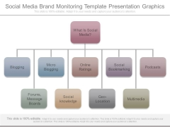 Social Media Brand Monitoring Template Presentation Graphics